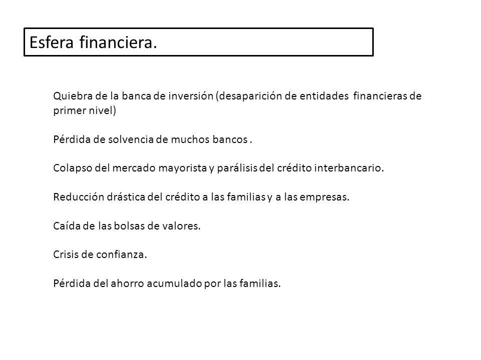 Esfera financiera.
