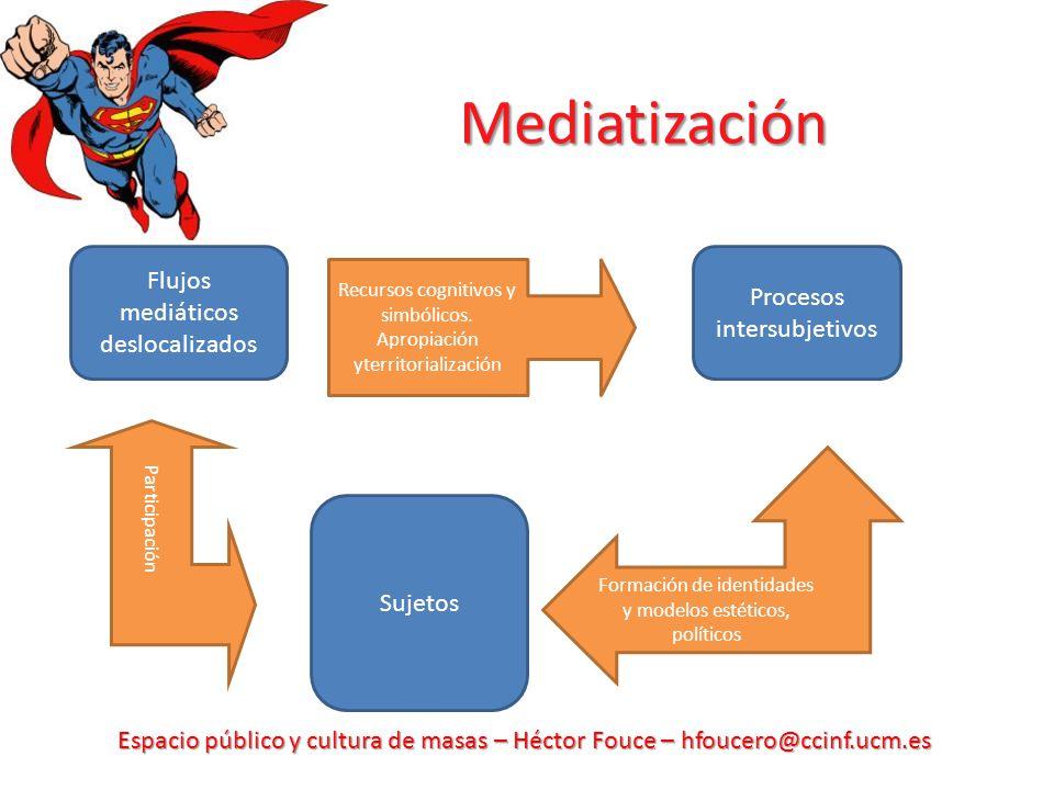 Espacio público y cultura de masas – Héctor Fouce – hfoucero@ccinf.ucm.es Mediatización Flujos mediáticos deslocalizados Procesos intersubjetivos Suje