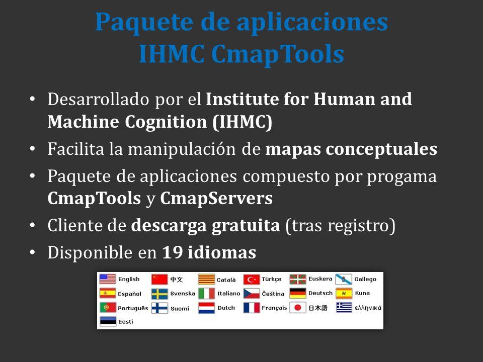 Paquete de aplicaciones IHMC CmapTools Desarrollado por el Institute for Human and Machine Cognition (IHMC) Facilita la manipulación de mapas conceptu