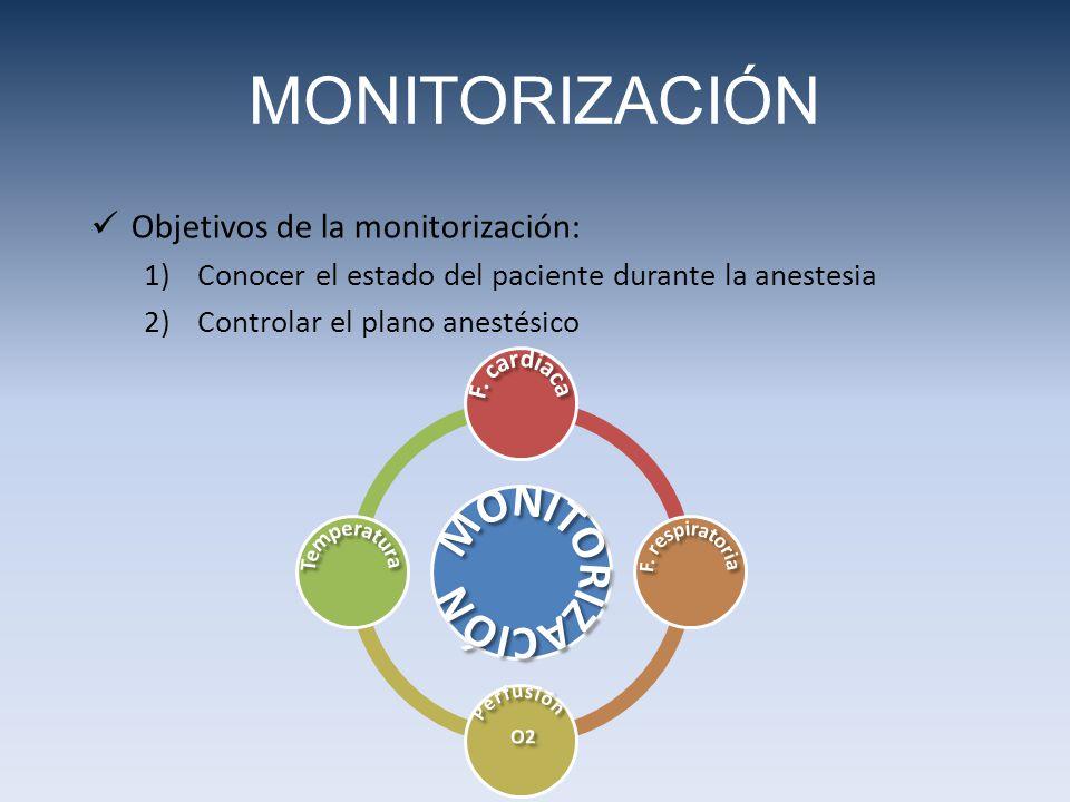 Objetivos de la monitorización: 1)Conocer el estado del paciente durante la anestesia 2)Controlar el plano anestésico MONITORIZACIÓN