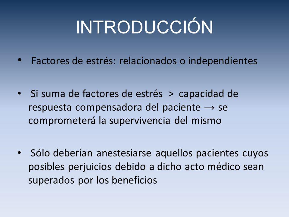 Factores de estrés: relacionados o independientes Si suma de factores de estrés > capacidad de respuesta compensadora del paciente se comprometerá la