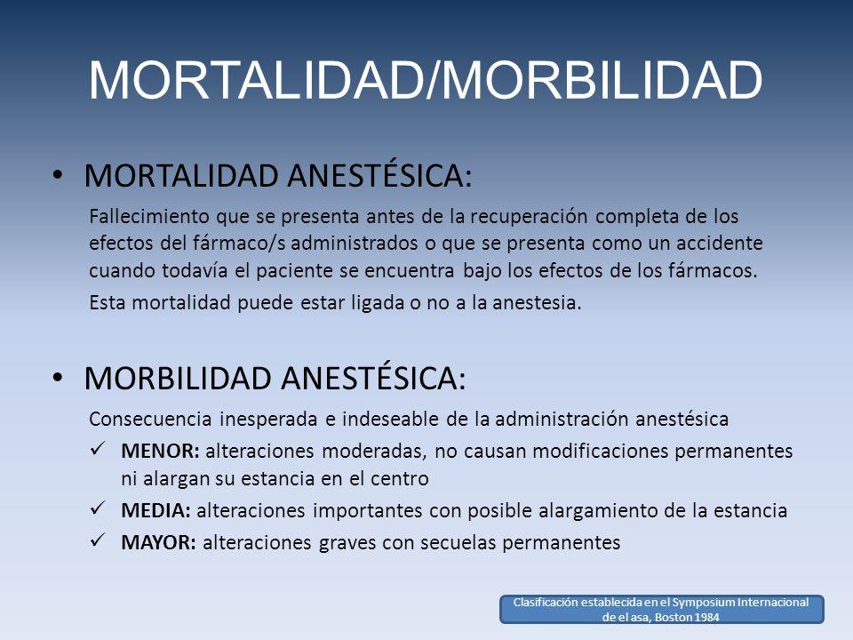 MORTALIDAD/MORBILIDAD MORTALIDAD ANESTÉSICA: Fallecimiento que se presenta antes de la recuperación completa de los efectos del fármaco/s administrado