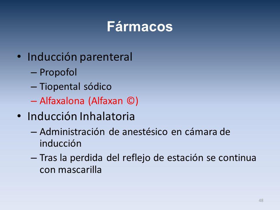 Fármacos Inducción parenteral – Propofol – Tiopental sódico – Alfaxalona (Alfaxan ©) Inducción Inhalatoria – Administración de anestésico en cámara de
