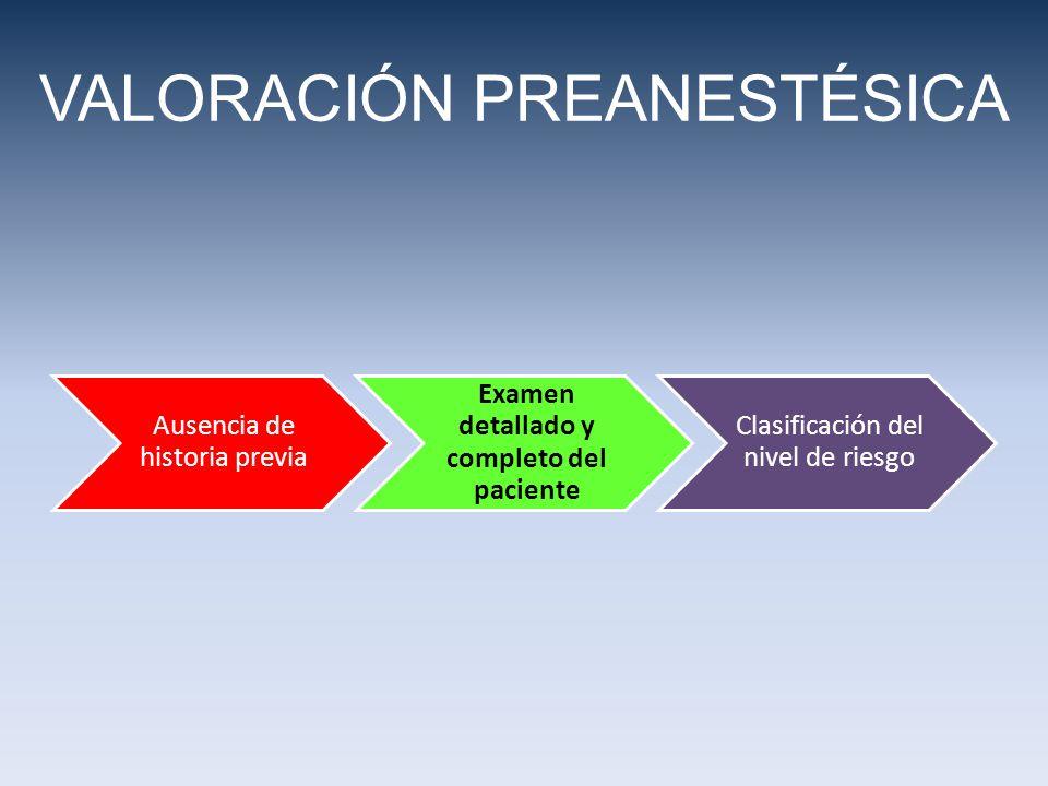 VALORACIÓN PREANESTÉSICA Ausencia de historia previa Examen detallado y completo del paciente Clasificación del nivel de riesgo