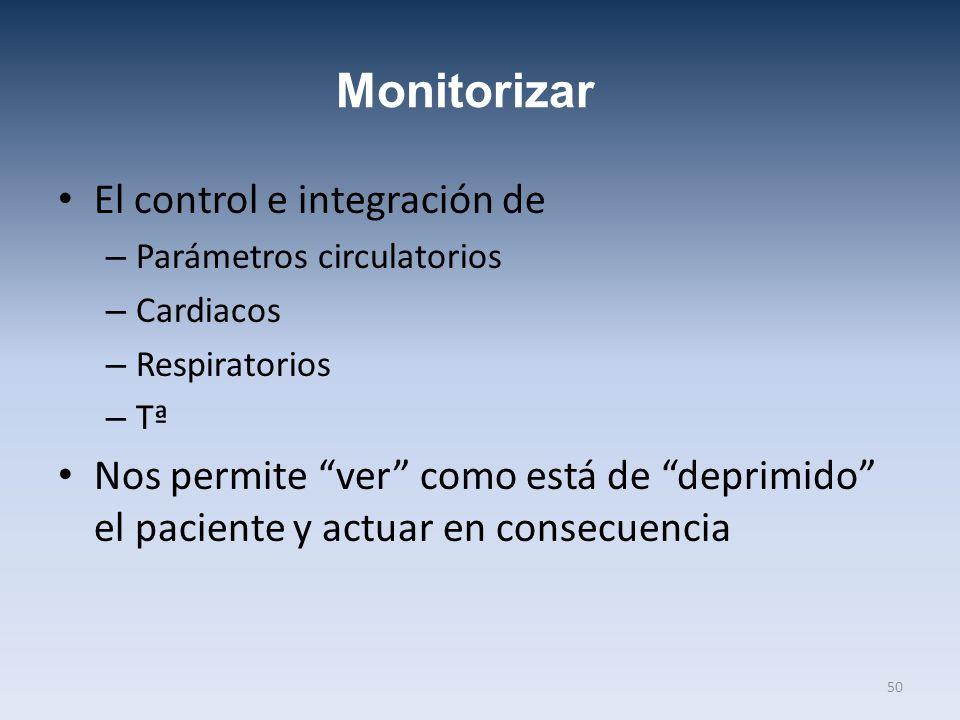 Monitorizar El control e integración de – Parámetros circulatorios – Cardiacos – Respiratorios – Tª Nos permite ver como está de deprimido el paciente y actuar en consecuencia 50