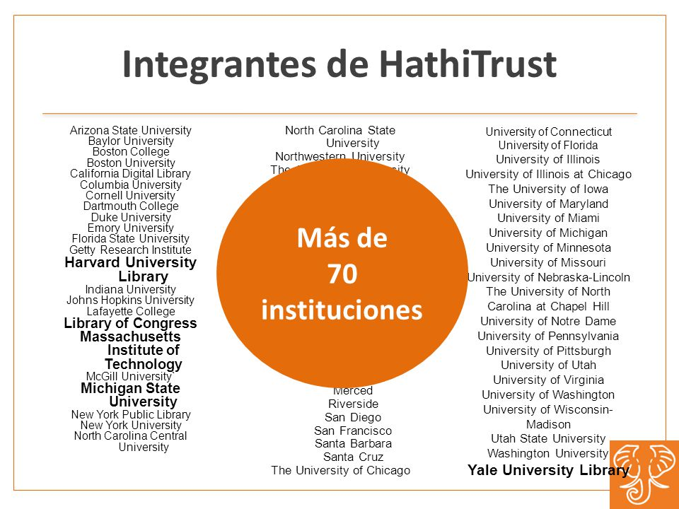 Integrantes de HathiTrust Arizona State University Baylor University Boston College Boston University California Digital Library Columbia University C
