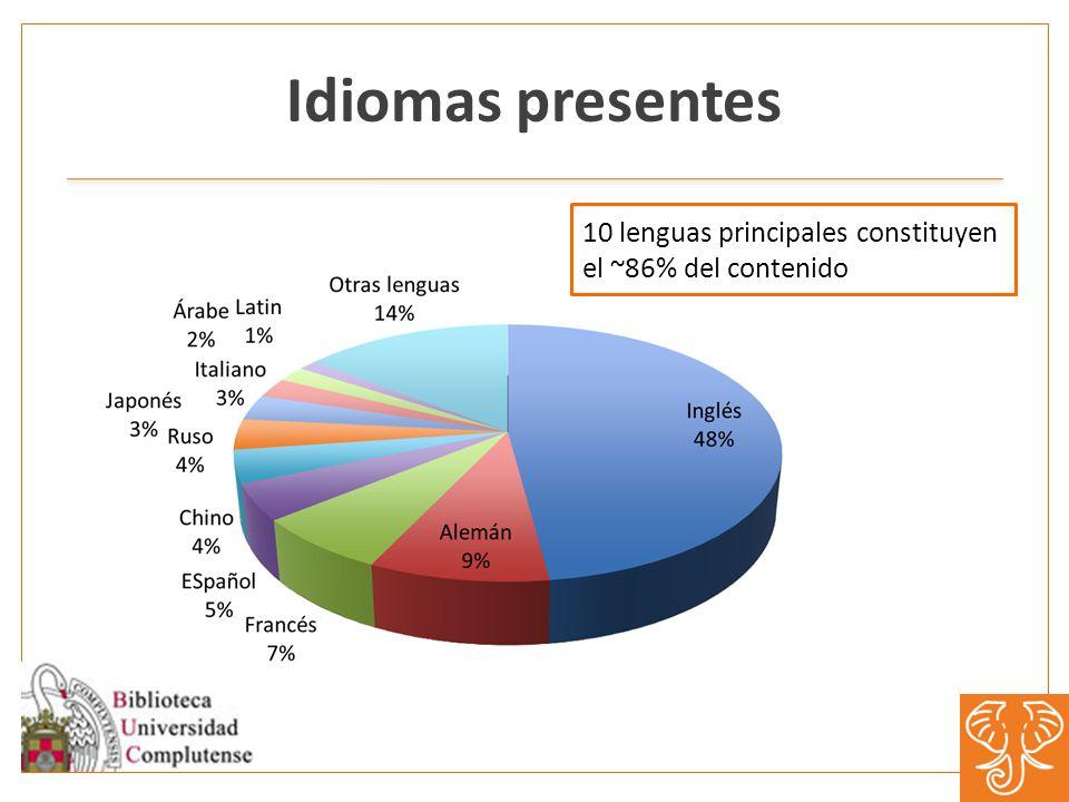 Idiomas presentes 10 lenguas principales constituyen el ~86% del contenido