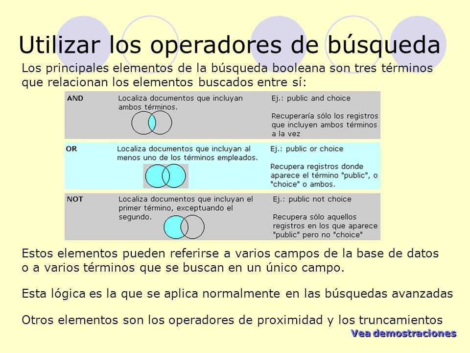 Vea demostraciones Vea demostraciones Utilizar los operadores de búsqueda Los principales elementos de la búsqueda booleana son tres términos que rela