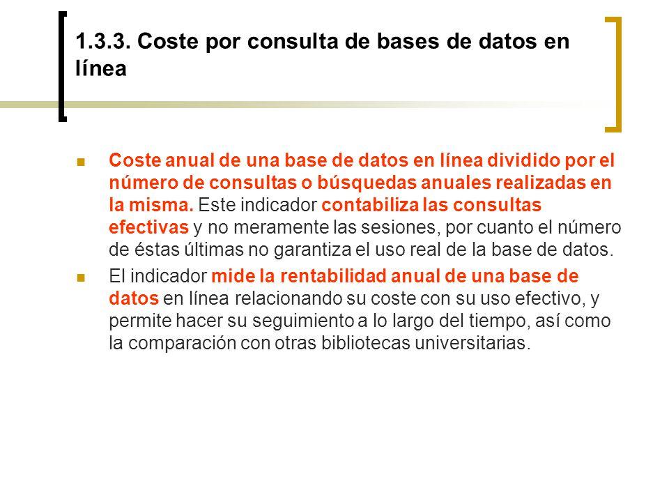 1.3.3. Coste por consulta de bases de datos en línea Coste anual de una base de datos en línea dividido por el número de consultas o búsquedas anuales