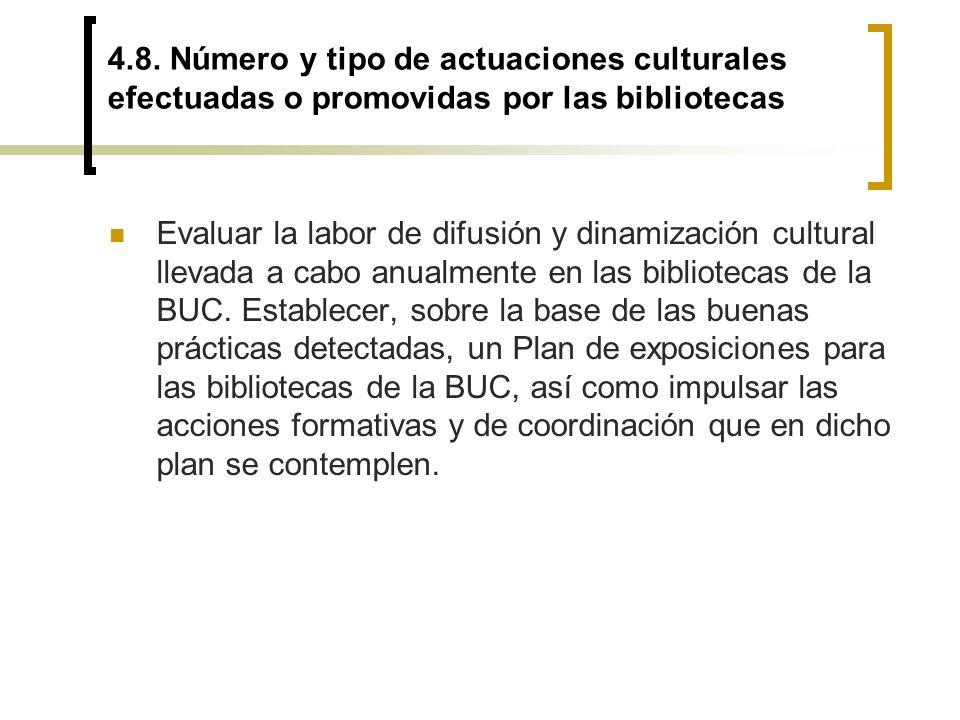 4.8. Número y tipo de actuaciones culturales efectuadas o promovidas por las bibliotecas Evaluar la labor de difusión y dinamización cultural llevada
