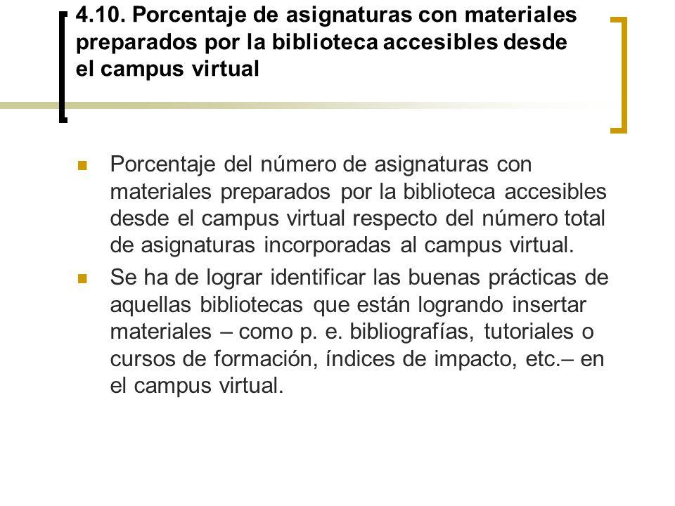 4.10. Porcentaje de asignaturas con materiales preparados por la biblioteca accesibles desde el campus virtual Porcentaje del número de asignaturas co