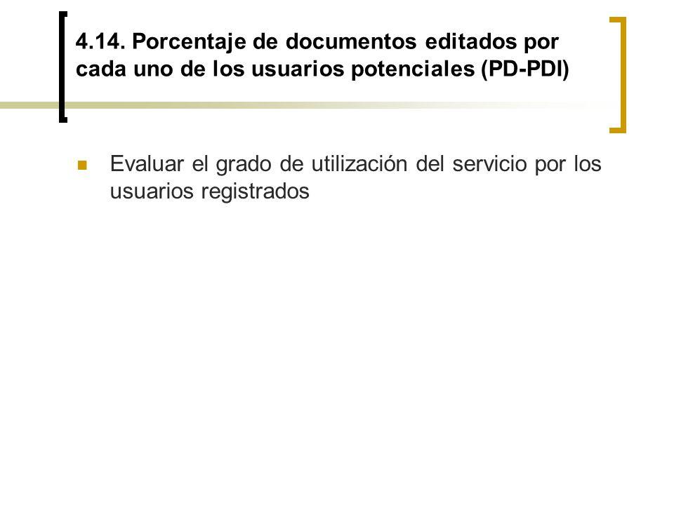 4.14. Porcentaje de documentos editados por cada uno de los usuarios potenciales (PD-PDI) Evaluar el grado de utilización del servicio por los usuario