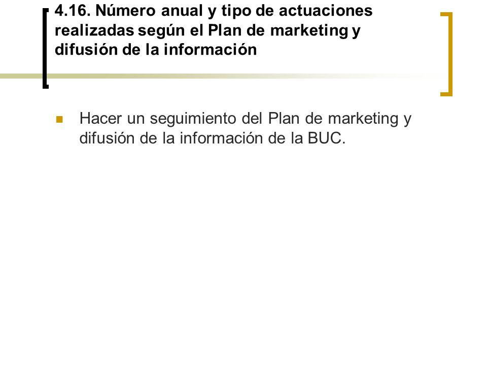 4.16. Número anual y tipo de actuaciones realizadas según el Plan de marketing y difusión de la información Hacer un seguimiento del Plan de marketing