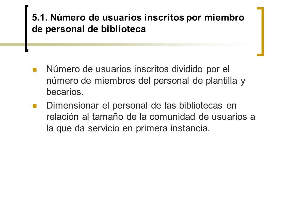 5.1. Número de usuarios inscritos por miembro de personal de biblioteca Número de usuarios inscritos dividido por el número de miembros del personal d