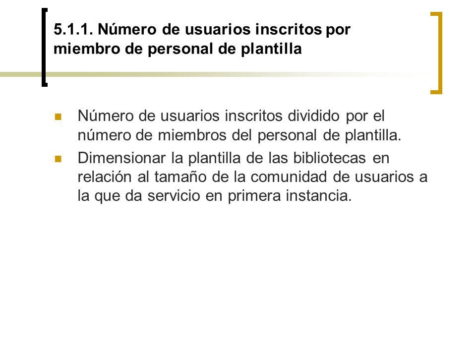 5.1.1. Número de usuarios inscritos por miembro de personal de plantilla Número de usuarios inscritos dividido por el número de miembros del personal