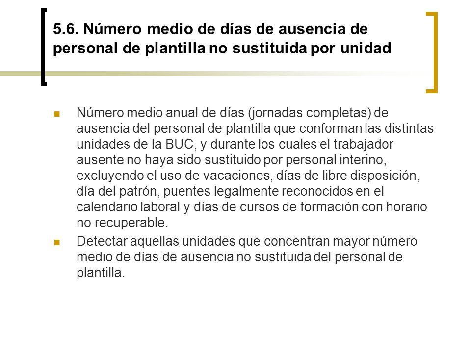 5.6. Número medio de días de ausencia de personal de plantilla no sustituida por unidad Número medio anual de días (jornadas completas) de ausencia de