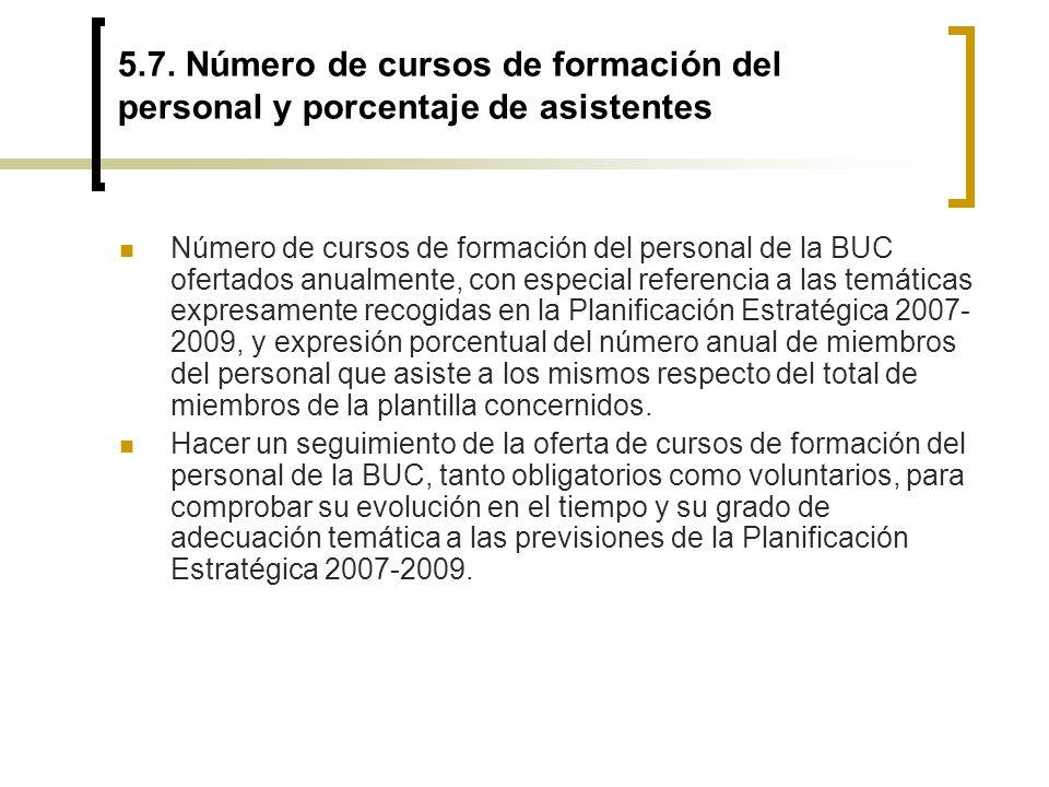 5.7. Número de cursos de formación del personal y porcentaje de asistentes Número de cursos de formación del personal de la BUC ofertados anualmente,