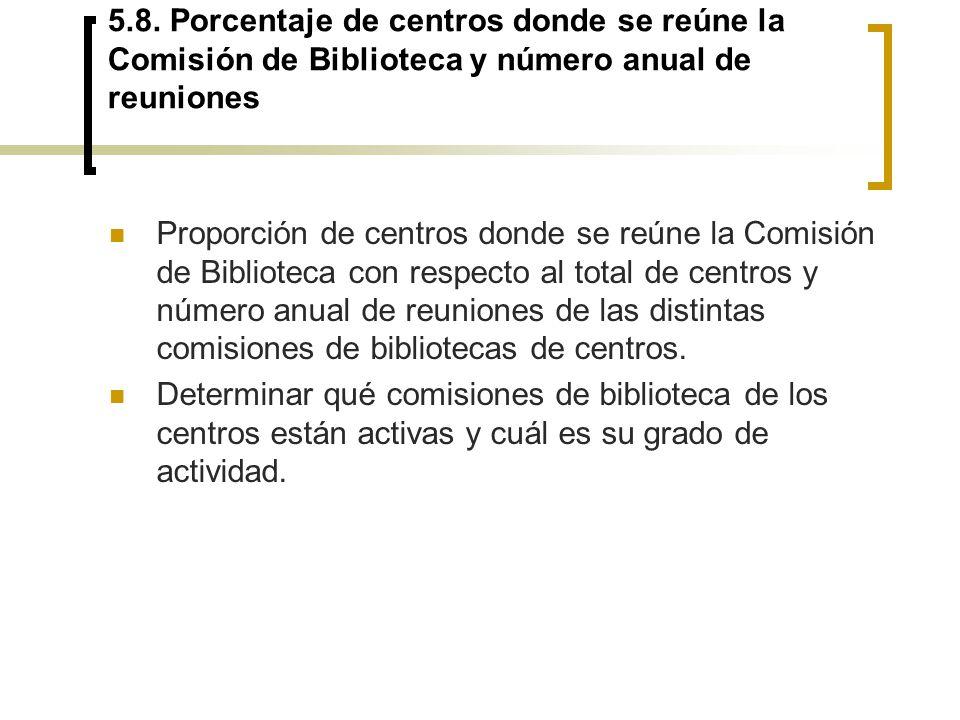 5.8. Porcentaje de centros donde se reúne la Comisión de Biblioteca y número anual de reuniones Proporción de centros donde se reúne la Comisión de Bi