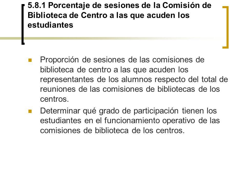 5.8.1 Porcentaje de sesiones de la Comisión de Biblioteca de Centro a las que acuden los estudiantes Proporción de sesiones de las comisiones de bibli