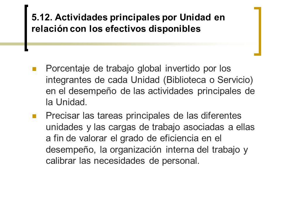 5.12. Actividades principales por Unidad en relación con los efectivos disponibles Porcentaje de trabajo global invertido por los integrantes de cada