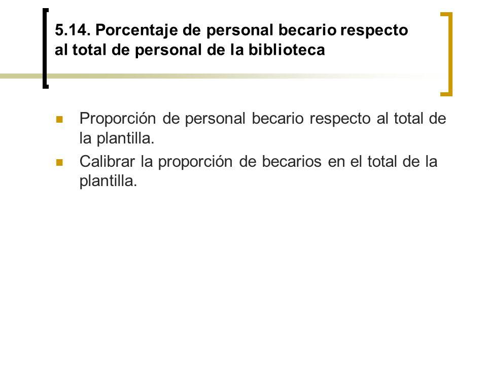 5.14. Porcentaje de personal becario respecto al total de personal de la biblioteca Proporción de personal becario respecto al total de la plantilla.