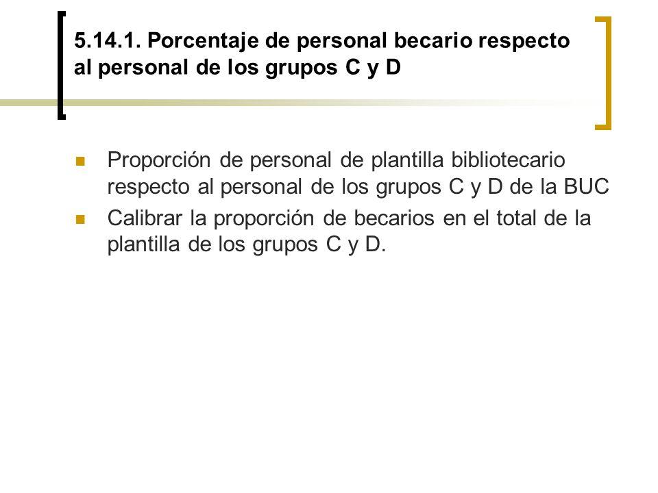 5.14.1. Porcentaje de personal becario respecto al personal de los grupos C y D Proporción de personal de plantilla bibliotecario respecto al personal