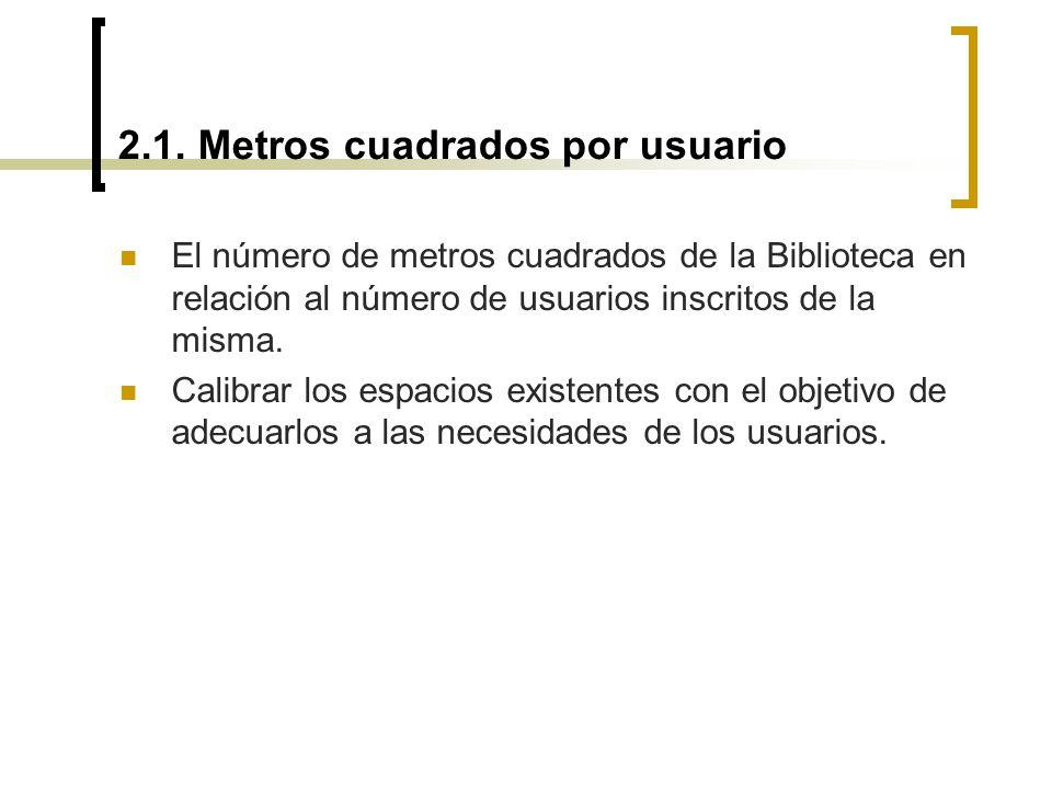 2.1. Metros cuadrados por usuario El número de metros cuadrados de la Biblioteca en relación al número de usuarios inscritos de la misma. Calibrar los