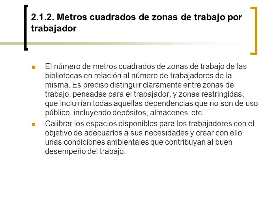 2.1.2. Metros cuadrados de zonas de trabajo por trabajador El número de metros cuadrados de zonas de trabajo de las bibliotecas en relación al número