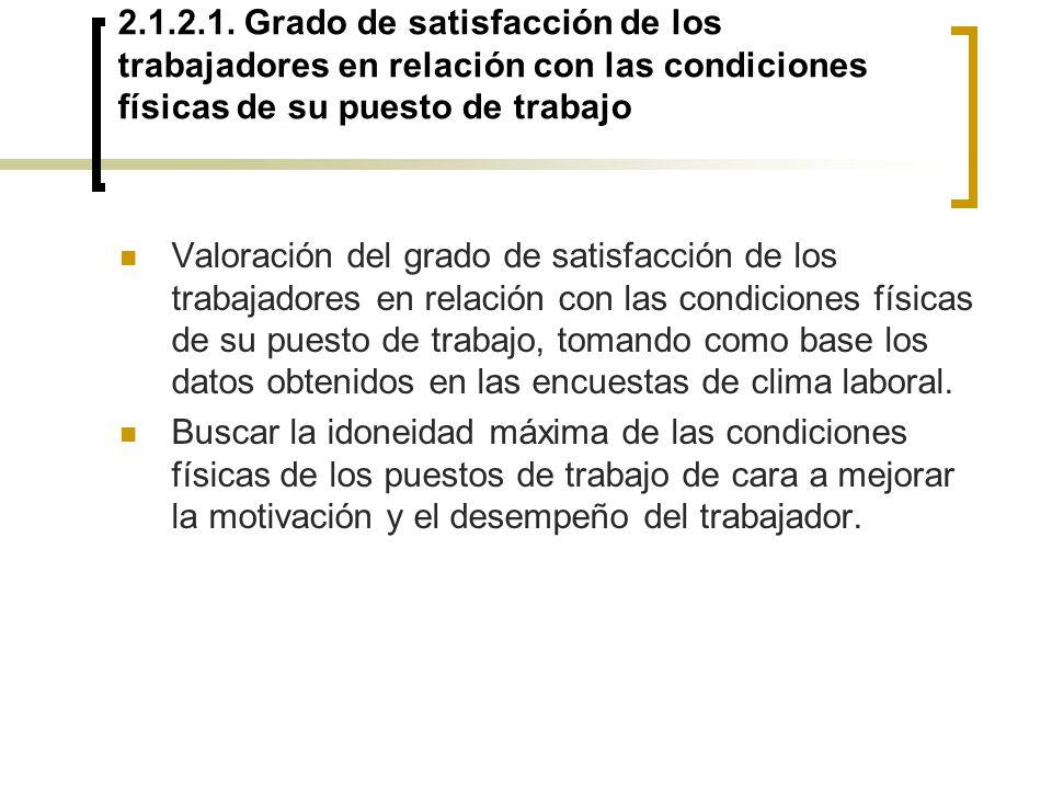 2.1.2.1. Grado de satisfacción de los trabajadores en relación con las condiciones físicas de su puesto de trabajo Valoración del grado de satisfacció
