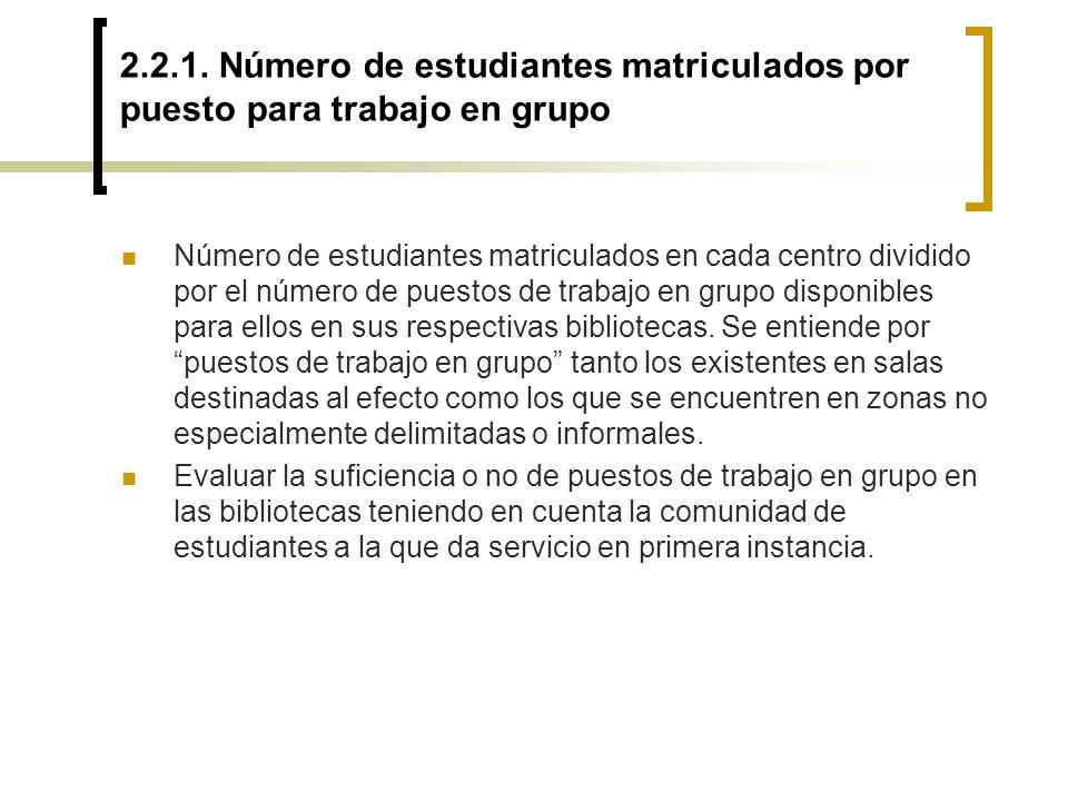 2.2.1. Número de estudiantes matriculados por puesto para trabajo en grupo Número de estudiantes matriculados en cada centro dividido por el número de