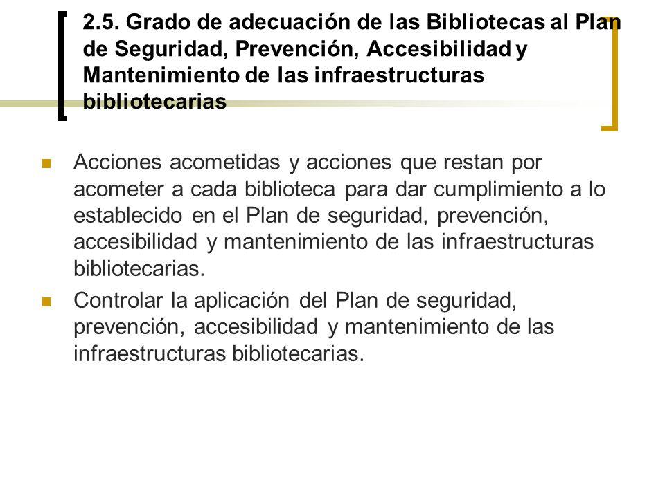 2.5. Grado de adecuación de las Bibliotecas al Plan de Seguridad, Prevención, Accesibilidad y Mantenimiento de las infraestructuras bibliotecarias Acc