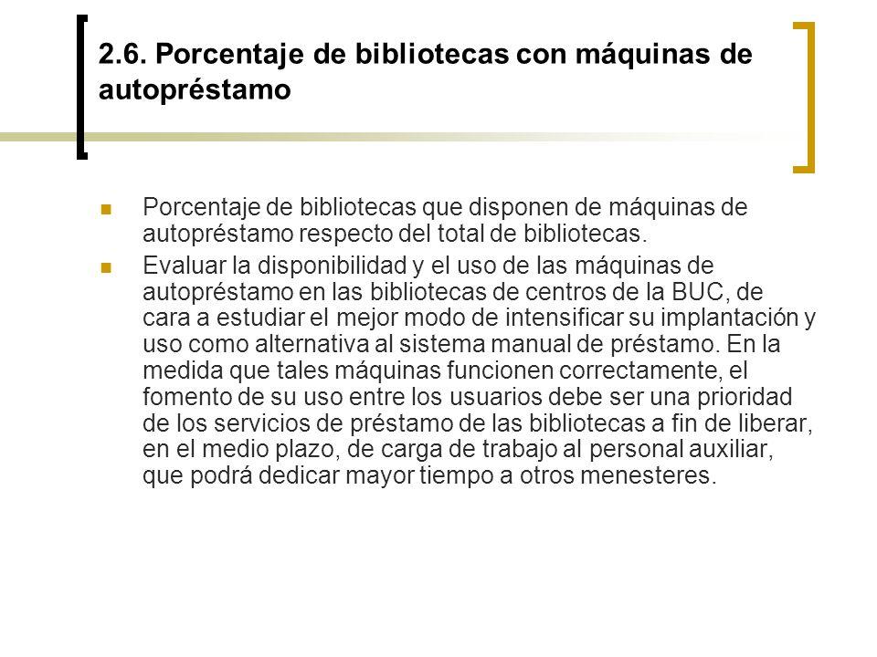 2.6. Porcentaje de bibliotecas con máquinas de autopréstamo Porcentaje de bibliotecas que disponen de máquinas de autopréstamo respecto del total de b