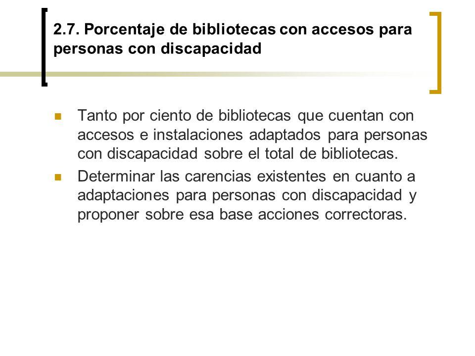 2.7. Porcentaje de bibliotecas con accesos para personas con discapacidad Tanto por ciento de bibliotecas que cuentan con accesos e instalaciones adap