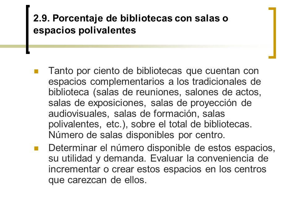 2.9. Porcentaje de bibliotecas con salas o espacios polivalentes Tanto por ciento de bibliotecas que cuentan con espacios complementarios a los tradic