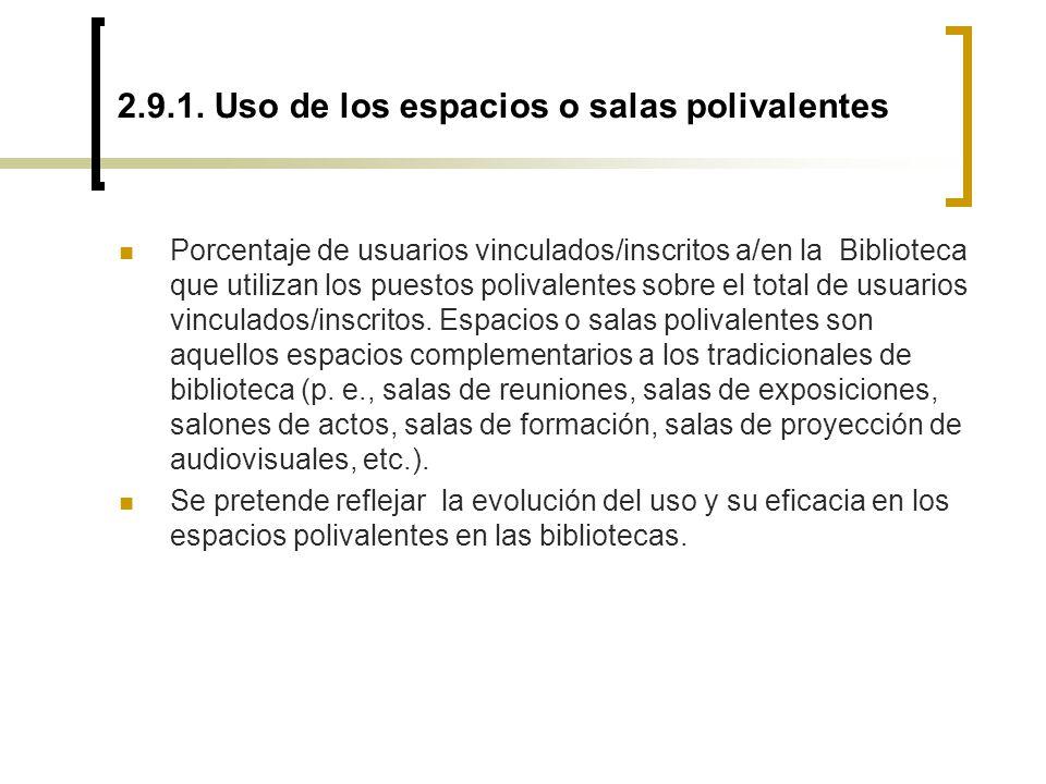 2.9.1. Uso de los espacios o salas polivalentes Porcentaje de usuarios vinculados/inscritos a/en la Biblioteca que utilizan los puestos polivalentes s