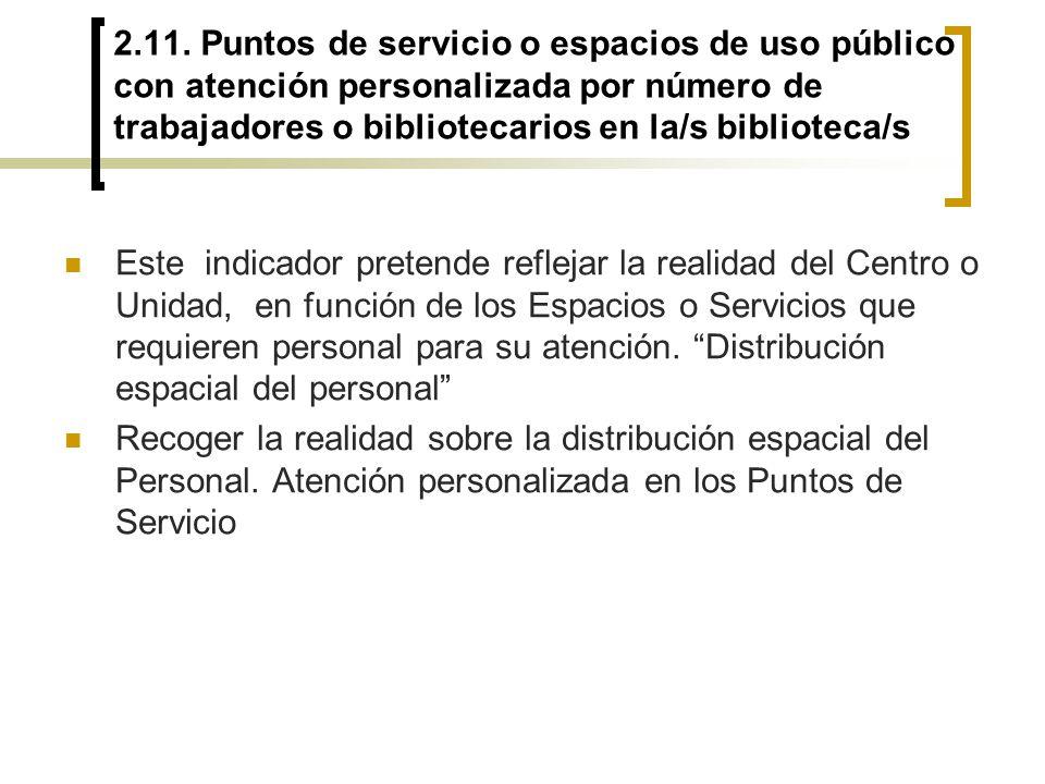 2.11. Puntos de servicio o espacios de uso público con atención personalizada por número de trabajadores o bibliotecarios en la/s biblioteca/s Este in