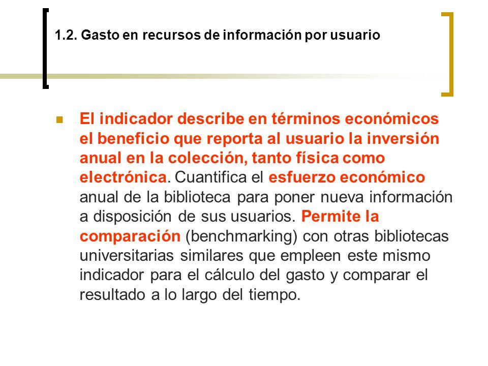 1.2. Gasto en recursos de información por usuario El indicador describe en términos económicos el beneficio que reporta al usuario la inversión anual