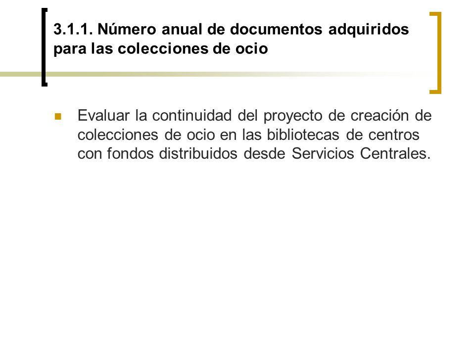 3.1.1. Número anual de documentos adquiridos para las colecciones de ocio Evaluar la continuidad del proyecto de creación de colecciones de ocio en la