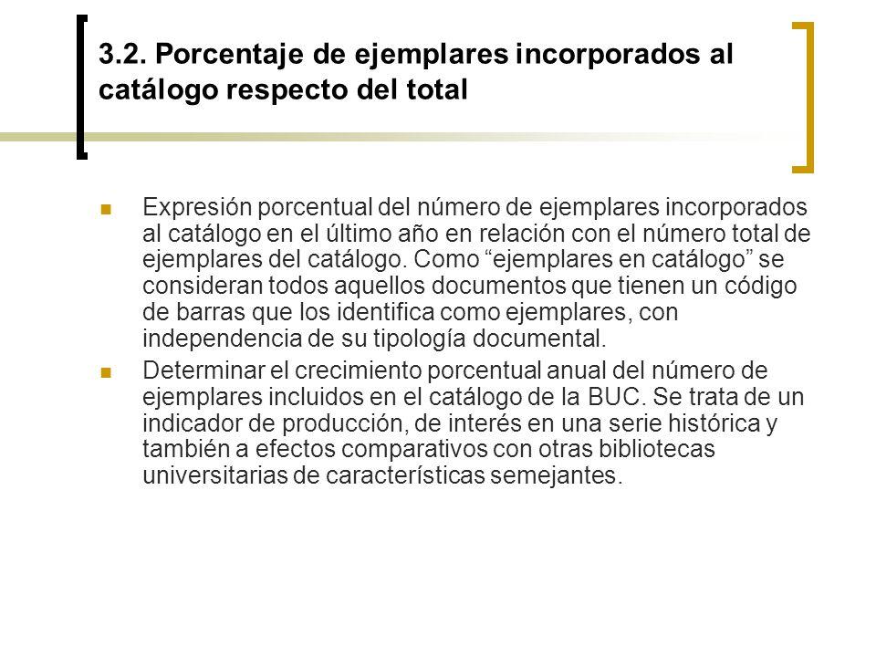3.2. Porcentaje de ejemplares incorporados al catálogo respecto del total Expresión porcentual del número de ejemplares incorporados al catálogo en el