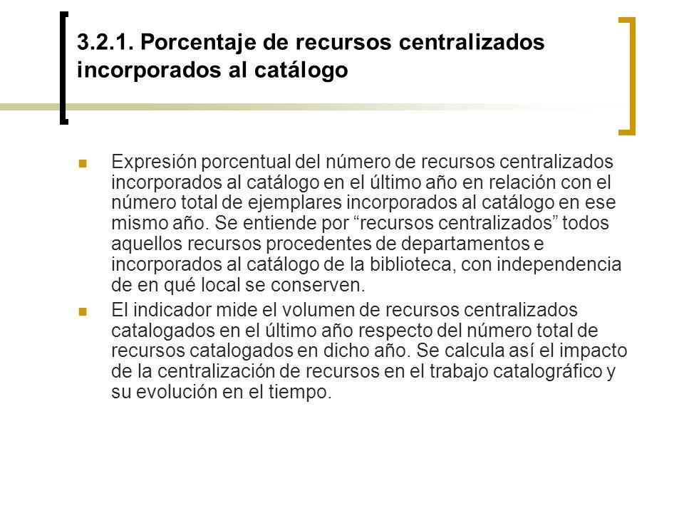 3.2.1. Porcentaje de recursos centralizados incorporados al catálogo Expresión porcentual del número de recursos centralizados incorporados al catálog