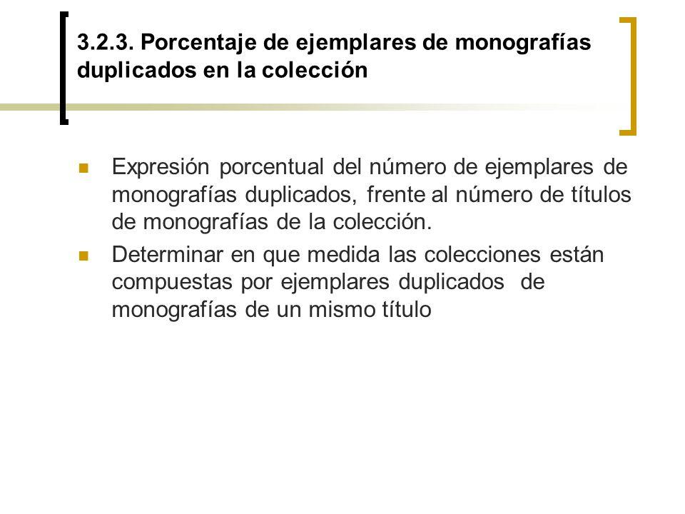 3.2.3. Porcentaje de ejemplares de monografías duplicados en la colección Expresión porcentual del número de ejemplares de monografías duplicados, fre
