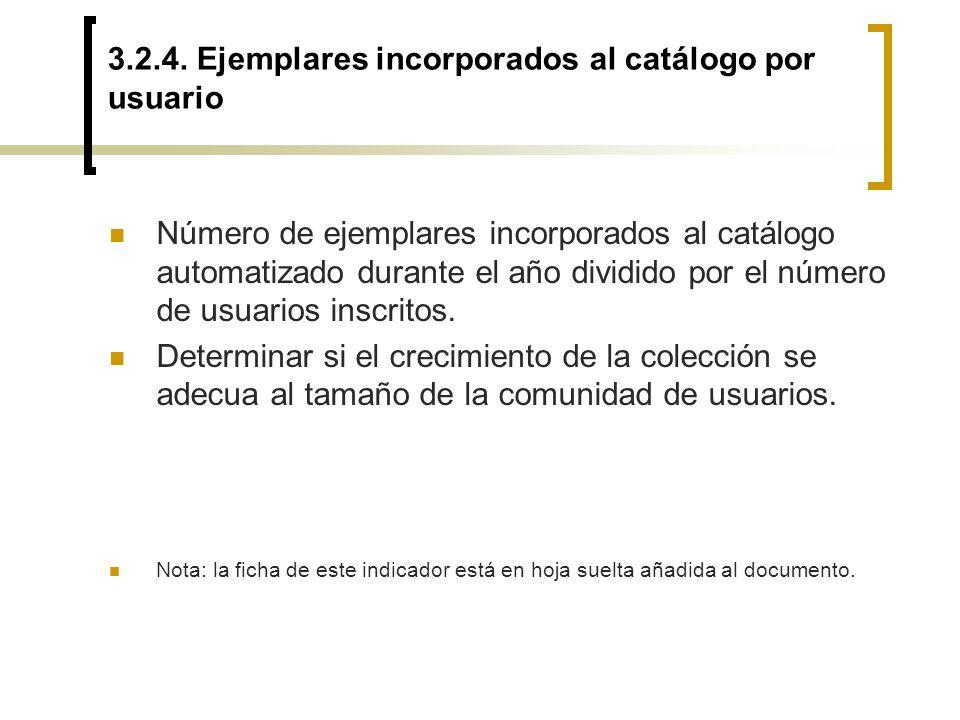 3.2.4. Ejemplares incorporados al catálogo por usuario Número de ejemplares incorporados al catálogo automatizado durante el año dividido por el númer