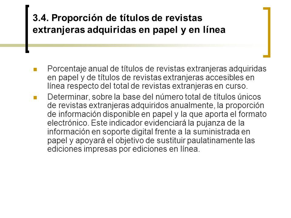 3.4. Proporción de títulos de revistas extranjeras adquiridas en papel y en línea Porcentaje anual de títulos de revistas extranjeras adquiridas en pa