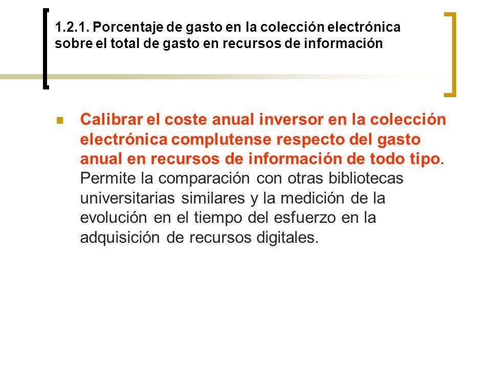 1.2.1. Porcentaje de gasto en la colección electrónica sobre el total de gasto en recursos de información Calibrar el coste anual inversor en la colec