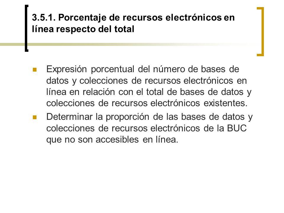 3.5.1. Porcentaje de recursos electrónicos en línea respecto del total Expresión porcentual del número de bases de datos y colecciones de recursos ele