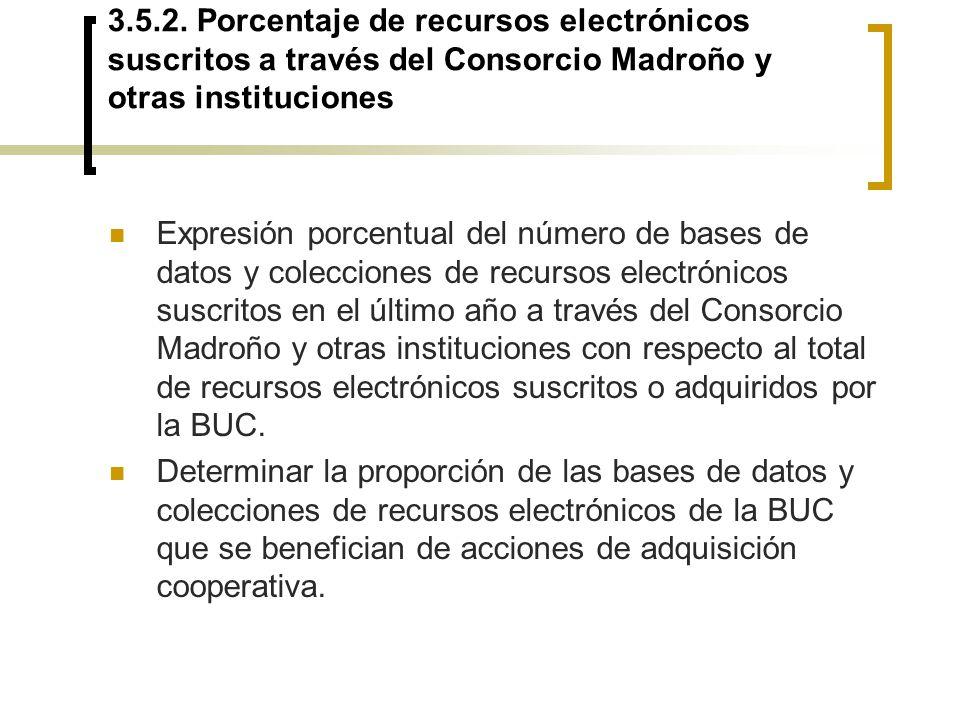 3.5.2. Porcentaje de recursos electrónicos suscritos a través del Consorcio Madroño y otras instituciones Expresión porcentual del número de bases de