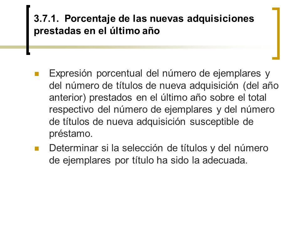 3.7.1. Porcentaje de las nuevas adquisiciones prestadas en el último año Expresión porcentual del número de ejemplares y del número de títulos de nuev