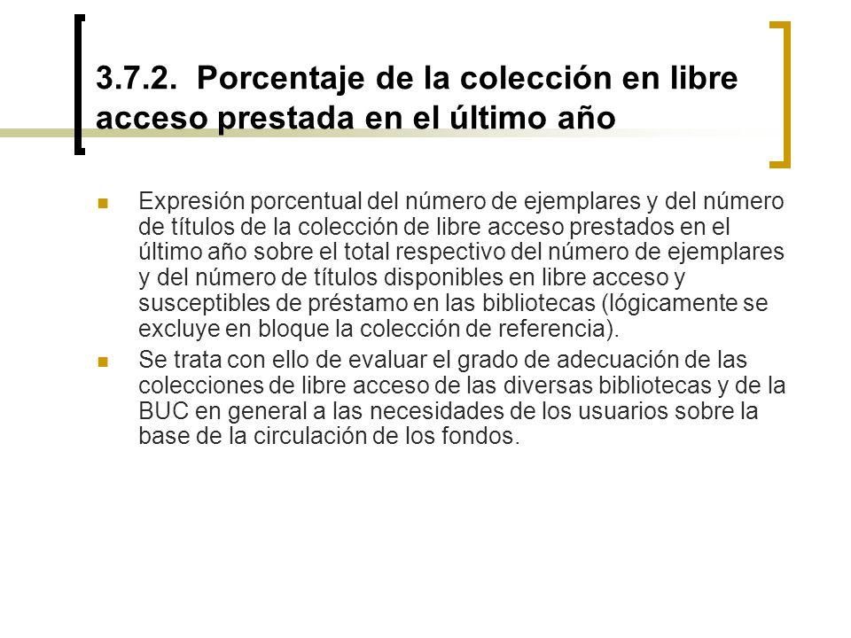 3.7.2. Porcentaje de la colección en libre acceso prestada en el último año Expresión porcentual del número de ejemplares y del número de títulos de l