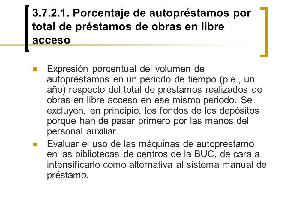 3.7.2.1. Porcentaje de autopréstamos por total de préstamos de obras en libre acceso Expresión porcentual del volumen de autopréstamos en un periodo d