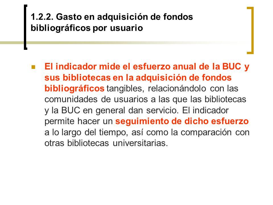 1.2.2. Gasto en adquisición de fondos bibliográficos por usuario El indicador mide el esfuerzo anual de la BUC y sus bibliotecas en la adquisición de